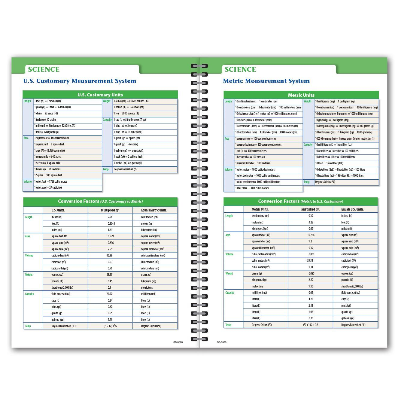 Picture of Secondary Block 5.5x8.5  Student Planner (Cover 3)