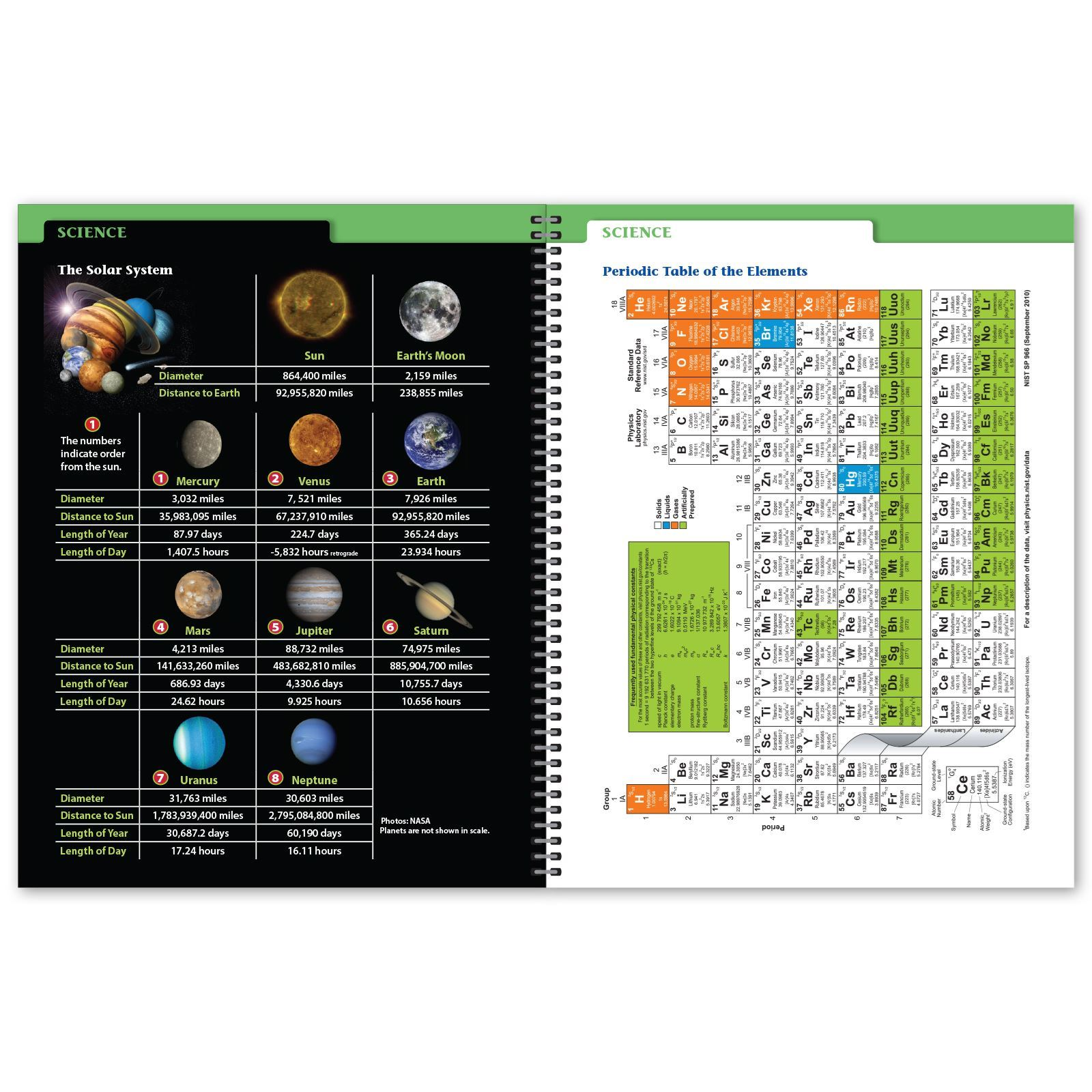 Picture of Secondary Matrix 8.5x11 Student Planner (Cover 3)