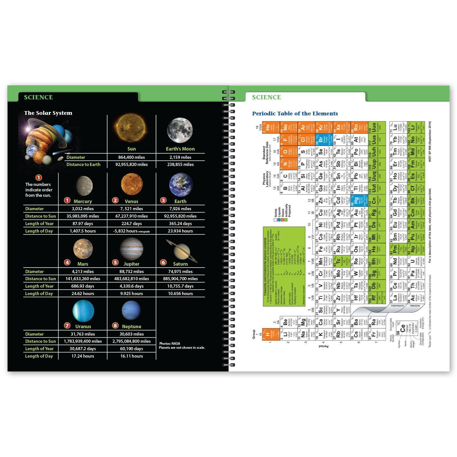 Picture of Secondary Matrix 7x9 Student Planner (Cover 3 )